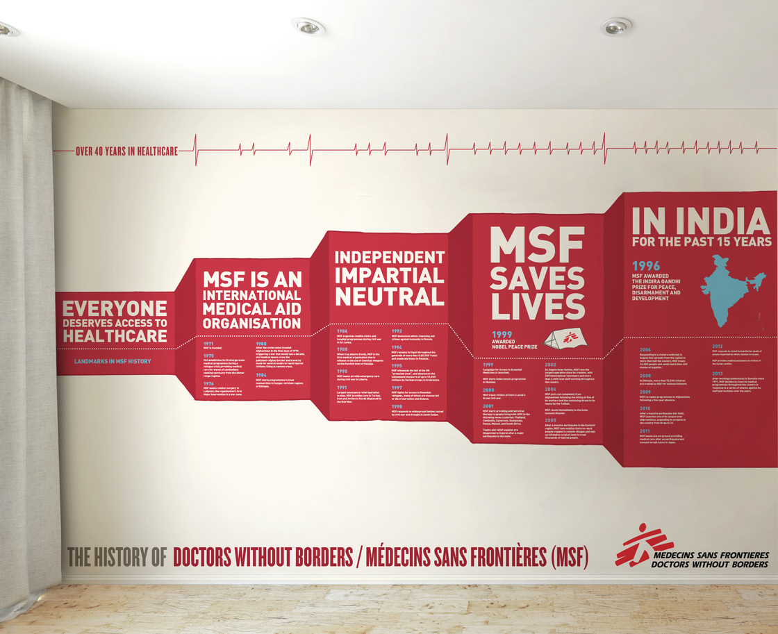 history-wall-graphics_msf