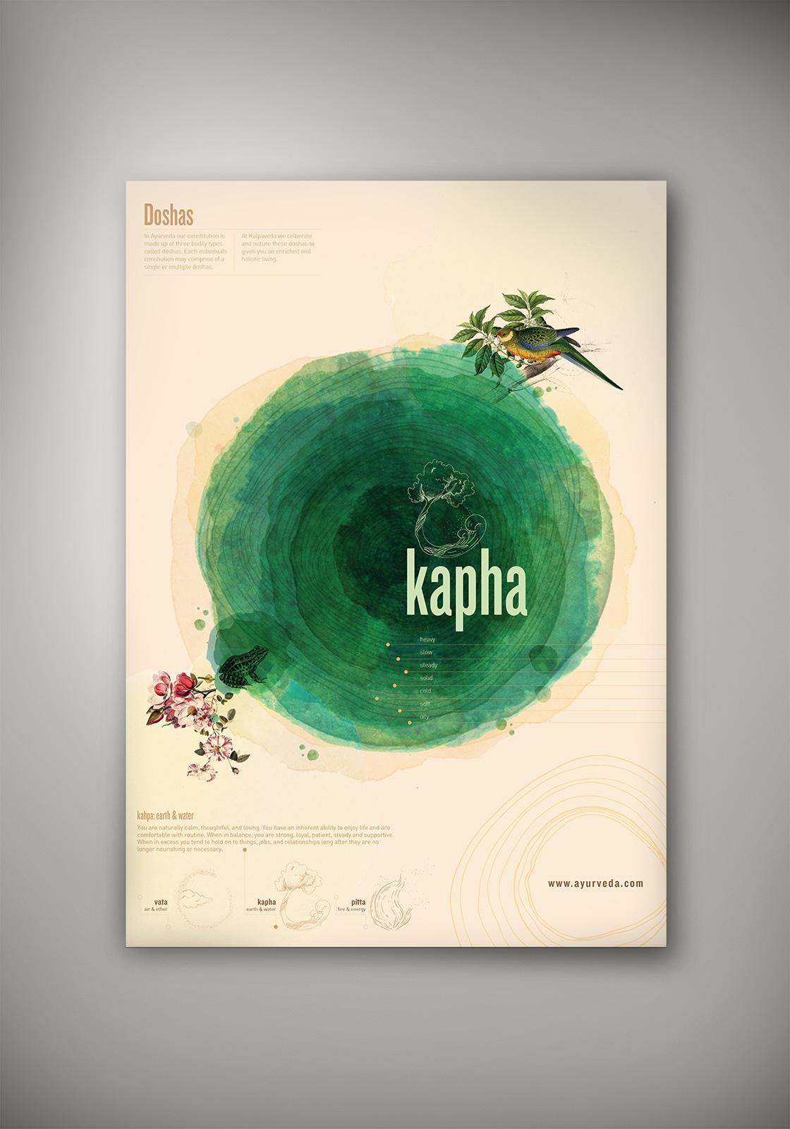 kapha_kalpaveda-poster